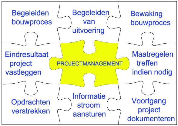 puzzel projectmanagement
